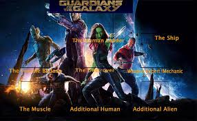 Guardians Of The Galaxy Memes - the guardians of the galaxy meme by jackskellington416 on deviantart