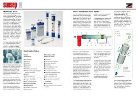 hyperfilter compressed air filters zander pdf catalogue