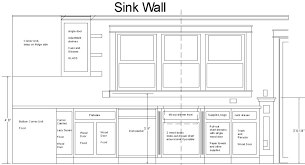 how to plan kitchen cabinets helpful kitchen cabinet dimensions standard for daily use