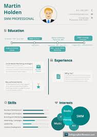Resume Samples Net by Samples Infographic Resume