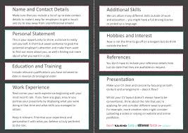 Sample Of A Perfect Resume by What Makes A Good Cv Layout Hinton Spencer