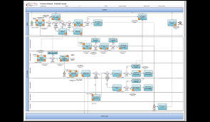 iserver business process analysis orbus software