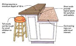 two level kitchen island considerations for kitchen islands homebuilding