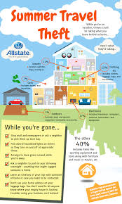 travel safety tips images Allstate offers summer travel safety tips as vacation plans heat jpg
