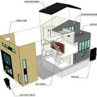 plans house design house plans justsingit