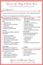 About Resume Writing Sample Resumes For Stay At Home Moms Free Resume Example And