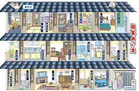 rooms in the house rooms of a japanese house 3 hint game classroom resources the