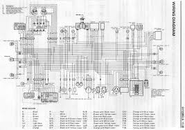 kz1000 fuse diagram motorcycle wiring diagrams evan fell