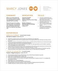 Telemetry Nurse Resume Sample by Telemetry Nurse Resume Best Resume Templates