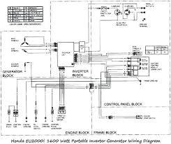 generator wiring diagram fharates info