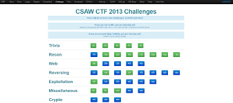 Rules Capture The Flag Csaw Ctf 2013 U2013 Qualification Round Writeup Infamous Syn