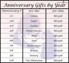 4th anniversary gift ideas for him emejing 9th wedding anniversary gifts for him gallery styles