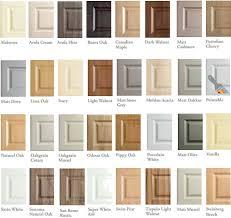 Bedroom Doors For Cheap Bedroom Doors U0026 Wonderful Interior Doors For Bedrooms Best 25