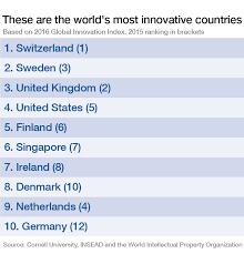these are the world u0027s most innovative economies world economic forum