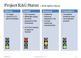 rag status communicate project status risk reporting