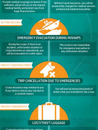 Travel insurance infographics visual ly