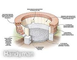 How To Build Your Own Firepit How To Build A Diy Pit The Family Handyman