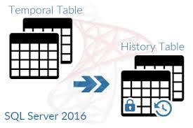 sql 2016 temporal table overview of sql server 2016 temporal tables