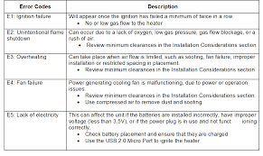 electric fireplace flashing e3 electric fireplace heat