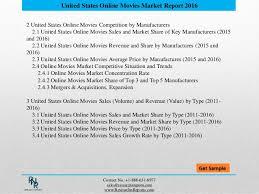 premium insight united states online movies lens 2016 2021