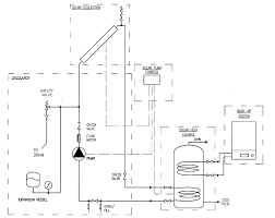 design criteria for hot water supply system solar thermal systems designing buildings wiki