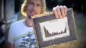 Foo Fighters Meme - nickelback beat foo fighters linkin park more in lyric