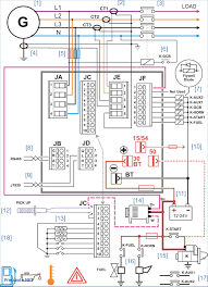 an generator transfer switch wiring diagram pressauto net