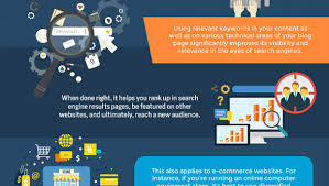 sales keywords why are keywords so important for your online sales infographic