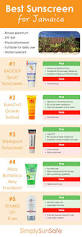 Jamaican Skin Care Products 77 Best Best Sunscreens Images On Pinterest Best Sunscreens
