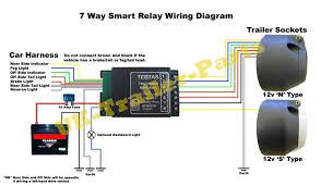 wiring trailer lights and brakes big tex trailer wire diagram dump wiring gooseneck brake auto repair
