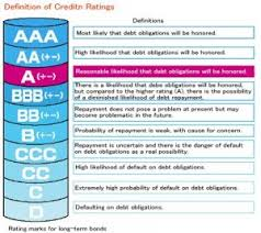Seeking Ratings Financial Regulation Might Cost The Banks Their Lofty Credit