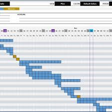 free gantt chart sample template printable calendar templates