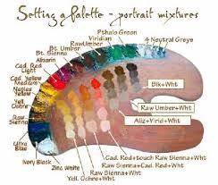 wetcanvas artschool online portraiture setting a palette with