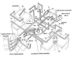 e z go golf cart wiring diagram e wiring diagrams