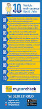 top 10 safest cars under 7 best top 10 tips tricks and lists images on pinterest used