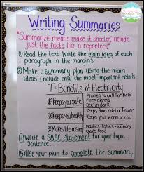Fiction Vs Nonfiction Worksheet Teaching With A Mountain View Writing Summaries
