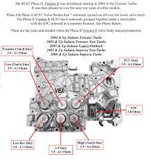 subaru 4eat valve body 1998 2000 lifetime warranty core charge