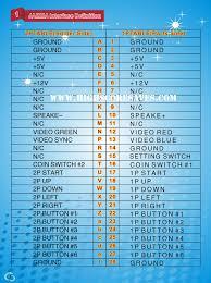 pandora u0027s box 4s jamma 680 in 1 pcb horizontal arcade multigame