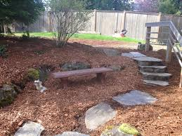 Landscaping Wood Chips by Services Augusta Lawn Care Services Premium Mowing