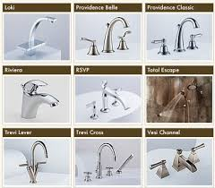 Brizo Vesi Faucet Brizo Faucets Bathroom Faucets Bathroom Remodeling Steam