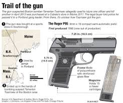 Los Angeles Gang Map by Gun Used By Suspected Boston Marathon Bomber Traced To Maine Gang