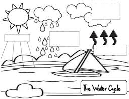 Water Cycle Worksheet Pdf Weather Water Cycle Lessons Tes Teach