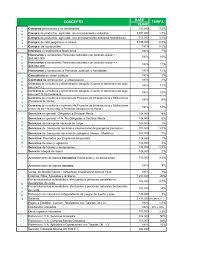 retencion en la fuente tabla 2016 tabla retenciones en la fuente 2012