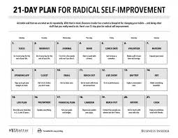 personal improvement plan examples performance improvement plan