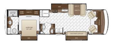 Dutch Star Rv Floor Plans Inventory Knoxville Rv Kodak Dealership