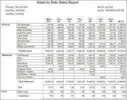 Daily Sales Report Template Excel Free Daily Sales Report