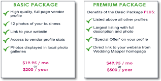 wedding planner packages free personalized and interactive wedding maps wedding planning