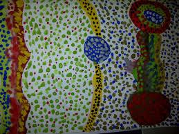 aboriginal art and patterning art for kids