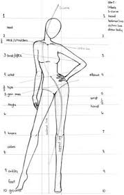 fashion sketching 101 how to draw fashion figures body