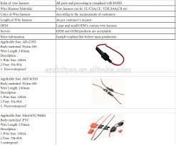 china supplier wholesale different types of automotive car fuses